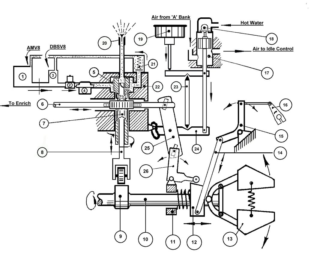 Dbsv8 Workshop Aston Martin Electrical Wiring Diagram Most Of The Settings And Adjustments To Linkages Are Done On A Test Bench Should Be Left Alone I Shall Refer Figure 1 Later In These Notes